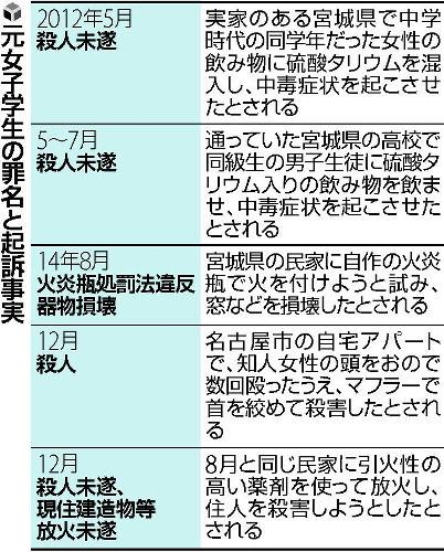 【愛知】18歳少女コンビニ強盗未遂「警察呼んで」 名古屋市©2ch.net->画像>12枚